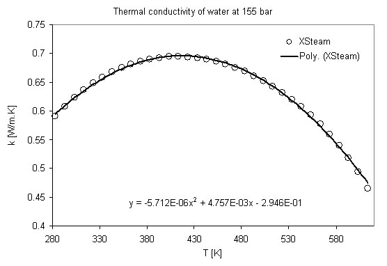 Conductivity Of Water : Water density « hey what s going on